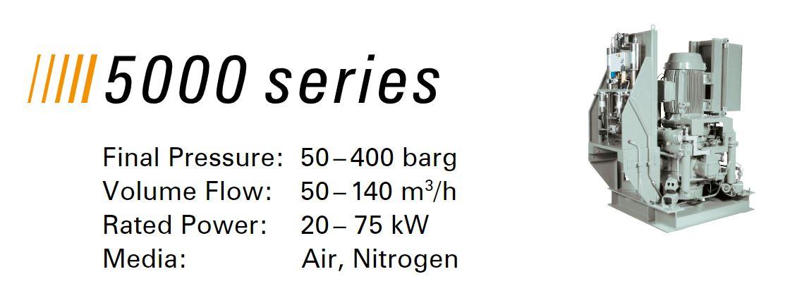 Sauer Compressor, ปั๊ม ลม